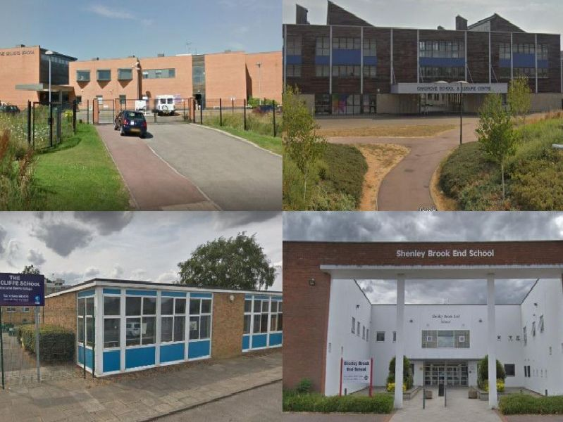 These are the ratings of every secondary school in Milton Keynes following inspections by Ofsted