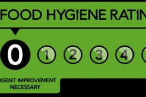 Received a Zero rating in 2017