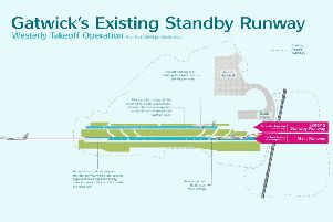 Infographic of existing runways at Gatwick SUS-181017-151009001