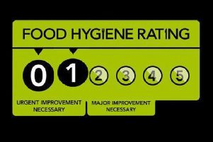 Businesses with a food hygiene rating of one or zero