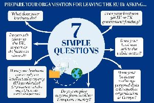 7 simple questions to ask yourself.