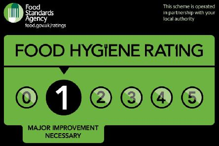 These are the places with the worst hygiene ratings