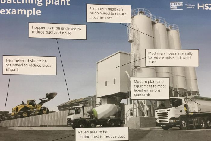 Batching plant example
