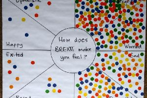 The Brexit Moodometer
