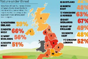 The UKs natural beauty is under threat, new analysis shows.
