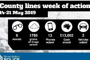 County Lines Week of Action
