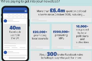 Political advert spending on Facebook.