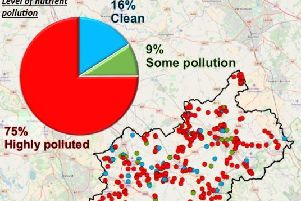 A map showing levels of pollution on the River Thame